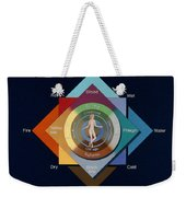 Four Elements, Ages, Humors, Seasons Weekender Tote Bag