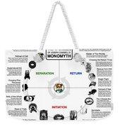 Joseph Campbell Monomyth Weekender Tote Bag