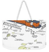 Milwaukee Road Sd-40 Pop-art Weekender Tote Bag