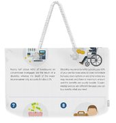 Own Specialty Disability Insurance Physicians Weekender Tote Bag