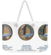 Planet Oceans Weekender Tote Bag