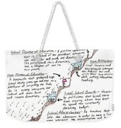 Reform Mountain Weekender Tote Bag