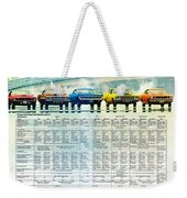 The Rapid Transit System - If You Can't Beat The System Join It. Weekender Tote Bag