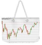Wall Street Daily Chart 08/08/2018 Close Weekender Tote Bag