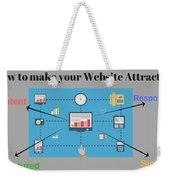 Web Designer Companyin Kolkata Weekender Tote Bag