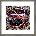 The Electric Body Feel That Mdma Brings To The Acid Body Load Framed Print
