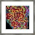 Abstract  Brain Framed Print
