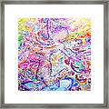 Changing The Atmosphere Framed Print