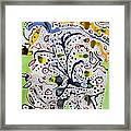 Childlike Innocence Framed Print