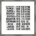 The Joy Of Travel Framed Print