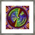 Futuristic Tech Disc Red Green And Yellow Fractal Flame Framed Print