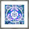 Magnetic Fluid Harmony Banner Framed Print