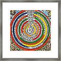 Ptolemaic Universe, 1537 Framed Print