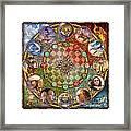 Zodiac Mandala Framed Print