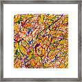Unconstrained Framed Print