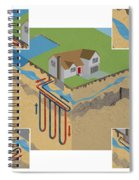 Geothermal Heat Pumps Spiral Notebook