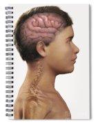 The Brain Child Spiral Notebook