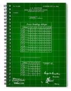 Bowling Score Sheet Patent 1904 - Green Spiral Notebook