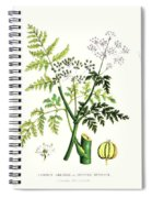 Common Poisonous Plants Spiral Notebook