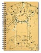 Brain Vestibular Sensor Connections By Cajal 1899 Spiral Notebook