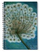 Dandelion Painting     Sold Spiral Notebook
