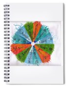 Elements With Zodiac Signs Spiral Notebook