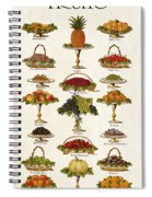 Fruit Lovers Panel 1888 Spiral Notebook
