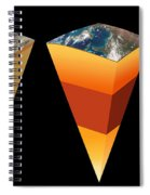 Interior Structure Of Planets And Moon Spiral Notebook
