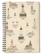 Lighthouses Of The Great Lakes Spiral Notebook