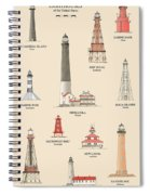 Lighthouses Of The Gulf Coast Spiral Notebook