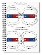 Magnetic Field Lines Spiral Notebook