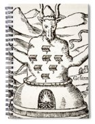 Moloch Spiral Notebook