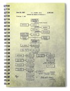 Nystatin Production Chemistry Patent Spiral Notebook