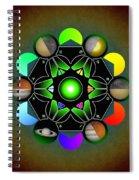 Planetary Metatron Zodiac Spiral Notebook