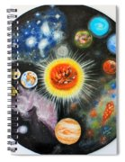 Planets And Nebulae In A Day Spiral Notebook