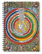 Ptolemaic Universe, 1537 Spiral Notebook