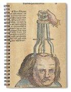 Skull Operation, 1517 Spiral Notebook