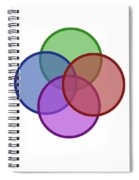 Venn Diagram Of Intersecting Circles Spiral Notebook