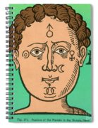Position Of The Planets In The Human Spiral Notebook