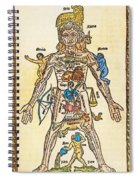 Melothesic Figure Spiral Notebook