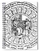 Speculum Videndi Urinas Hominum Spiral Notebook