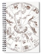Star Map From Kirchers Oedipus Spiral Notebook