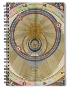 The Planisphere Of Brahe Harmonia Spiral Notebook