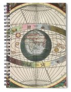The Universe Of Brahe Harmonia Spiral Notebook