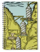 Watermill Reversed Archimedean Screw Spiral Notebook