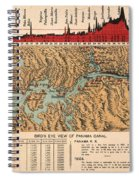Card: Panama Canal, 1914 Spiral Notebook