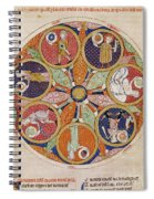 Table Of Planets Spiral Notebook