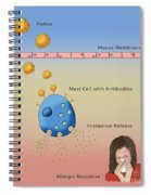 Allergic Response, Illustration Spiral Notebook