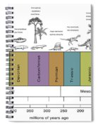 Geologic Time Line Spiral Notebook