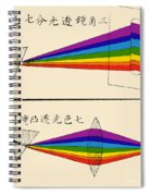 Chinese Illustration Showing Two Spiral Notebook